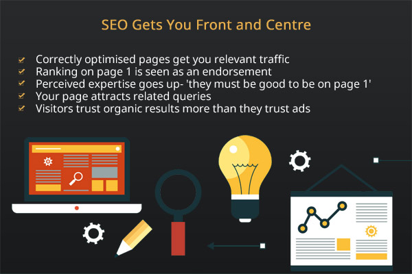 the best search engine optimisation matches your page content to user queries