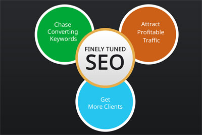 understanding the primary goals of expert SEO implementation