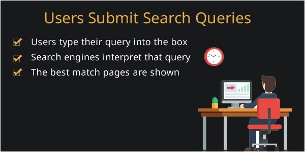 pages which have been optimised for search engines get presented within results on page 1